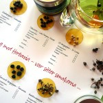 Privat pepparprovning (10 sorter)